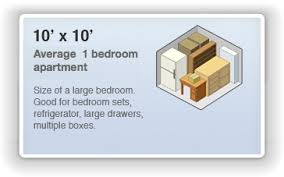 10 x 10 units 100 sq ft similar to size of an average